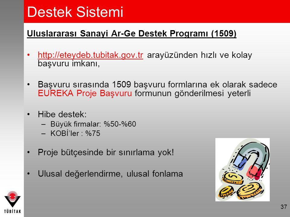 Destek Sistemi Uluslararası Sanayi Ar-Ge Destek Programı (1509)