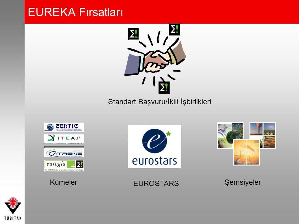 EUREKA Fırsatları Standart Başvuru/İkili İşbirlikleri Kümeler
