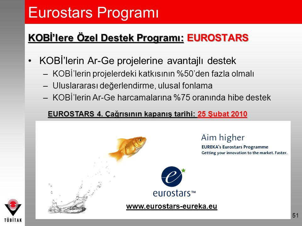Eurostars Programı KOBİ'lere Özel Destek Programı: EUROSTARS
