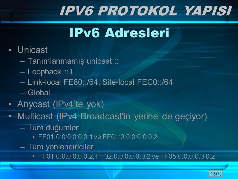 IPV6 PROTOKOL YAPISI IPv6 Adresleri Unicast Anycast (IPv4'te yok)
