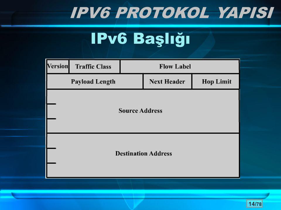 IPV6 PROTOKOL YAPISI IPv6 Başlığı