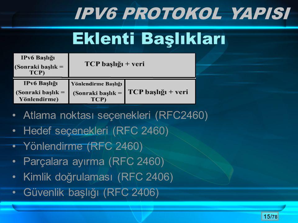 IPV6 PROTOKOL YAPISI Eklenti Başlıkları