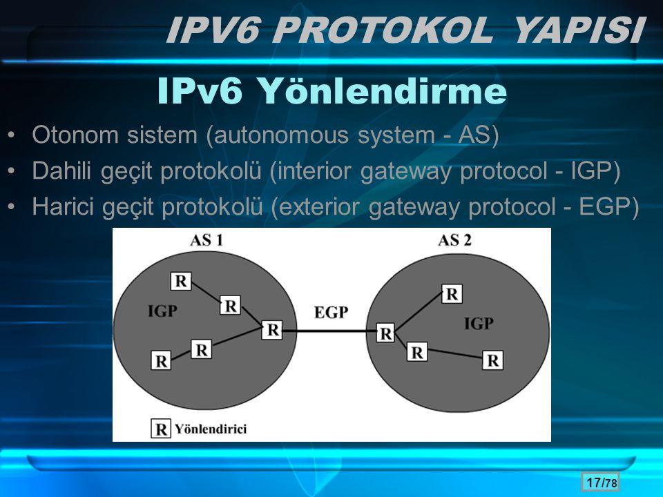 IPV6 PROTOKOL YAPISI IPv6 Yönlendirme