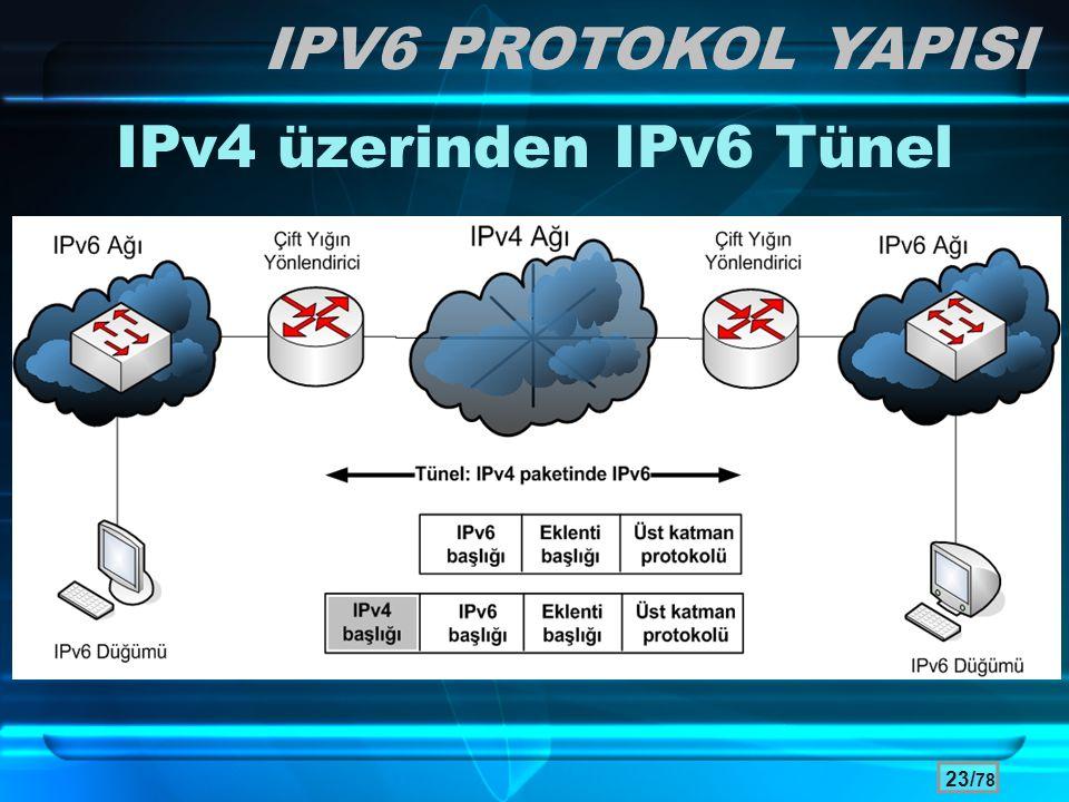 IPv4 üzerinden IPv6 Tünel