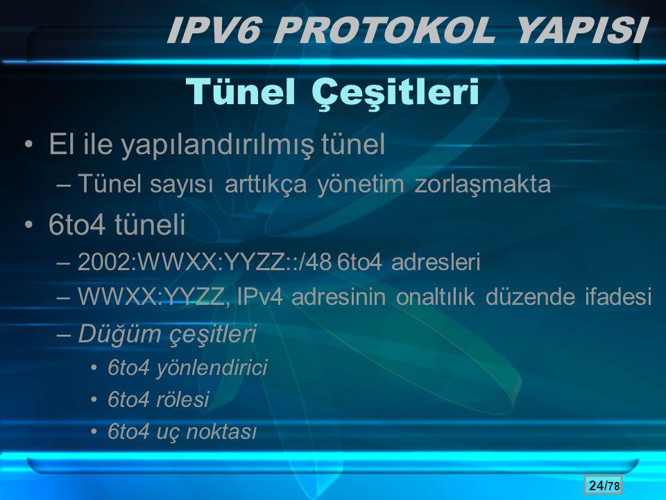 IPV6 PROTOKOL YAPISI Tünel Çeşitleri El ile yapılandırılmış tünel