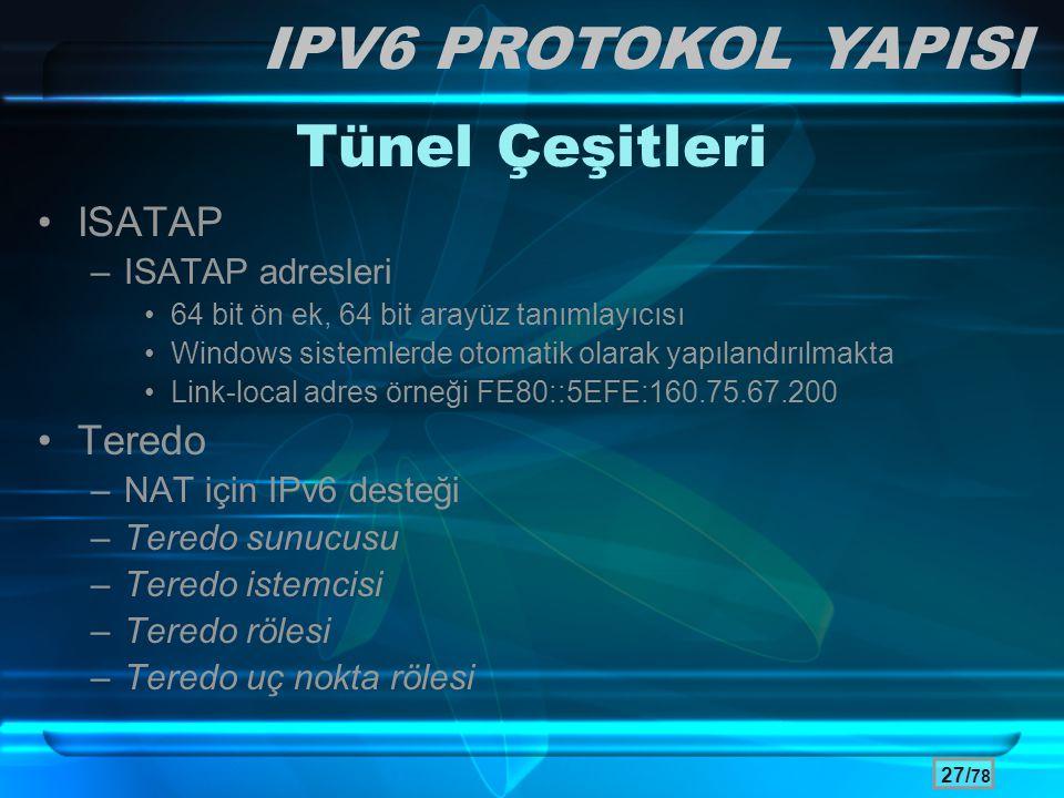 IPV6 PROTOKOL YAPISI Tünel Çeşitleri ISATAP Teredo ISATAP adresleri