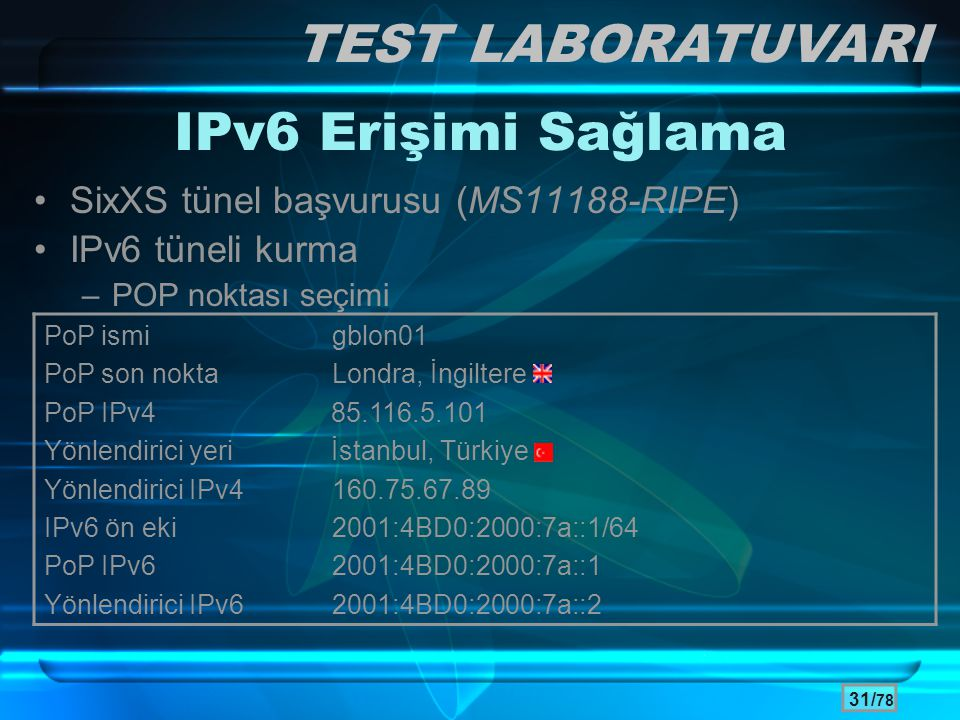 TEST LABORATUVARI IPv6 Erişimi Sağlama