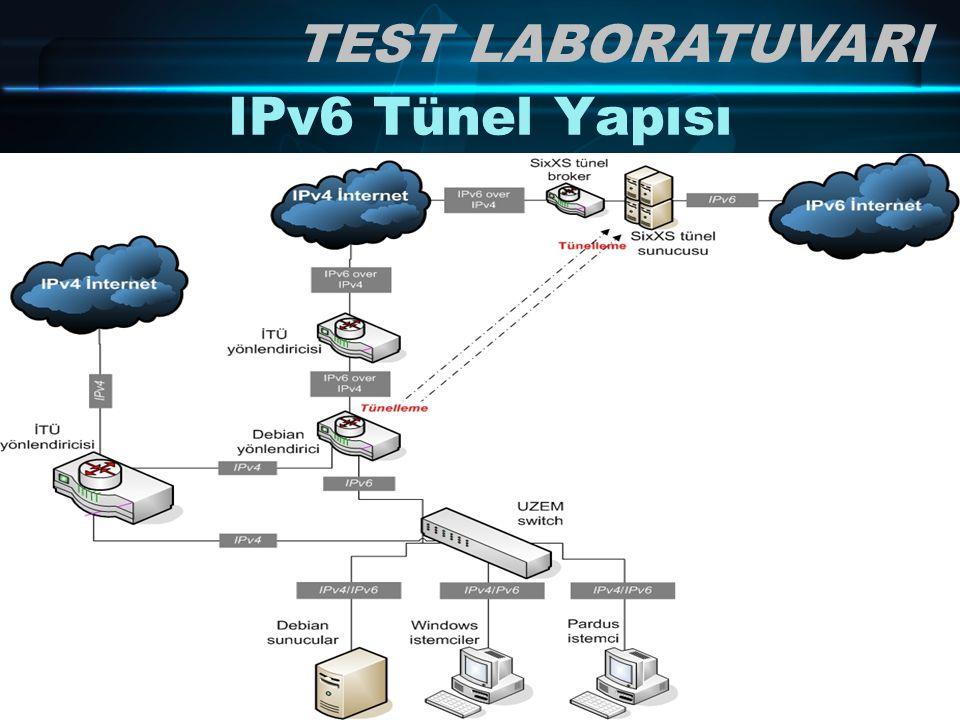 TEST LABORATUVARI IPv6 Tünel Yapısı
