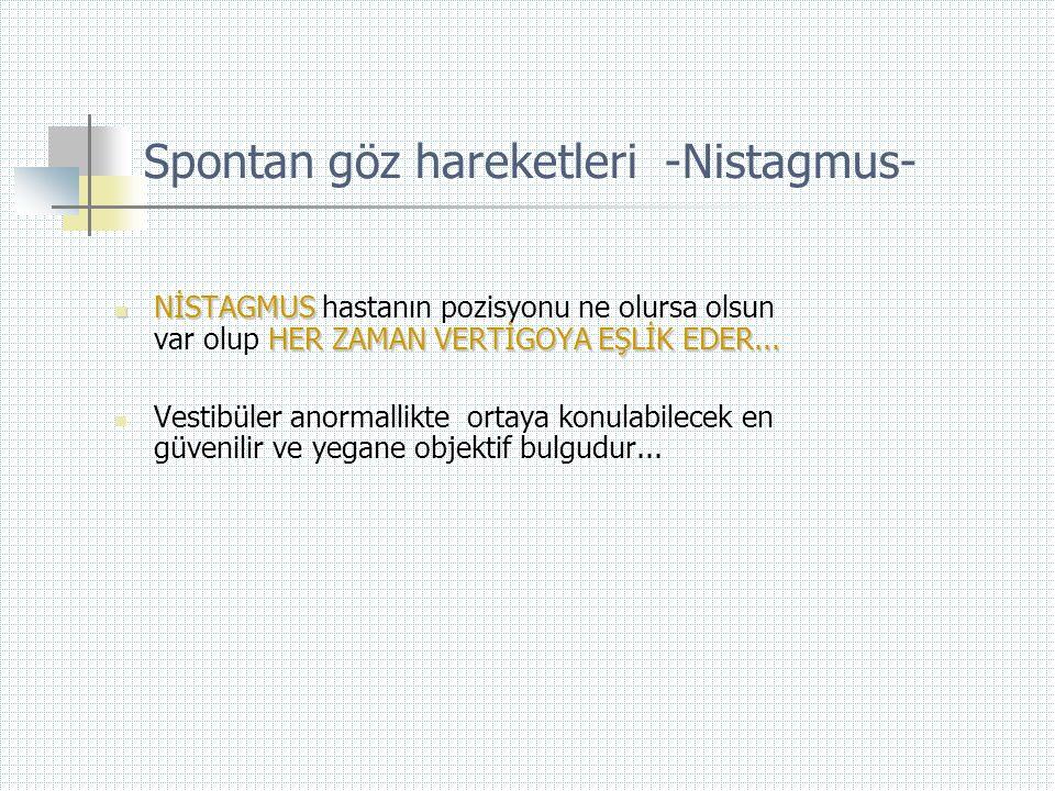 Spontan göz hareketleri -Nistagmus-
