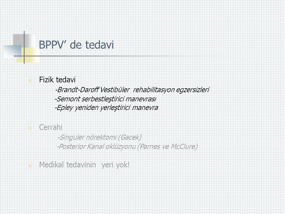 BPPV' de tedavi Fizik tedavi