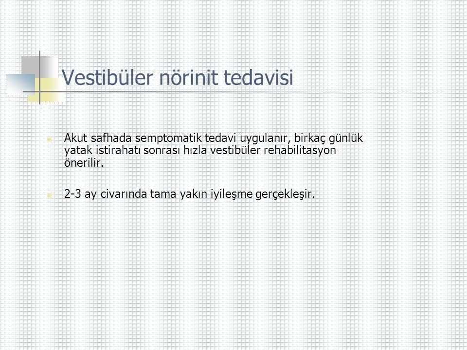 Vestibüler nörinit tedavisi