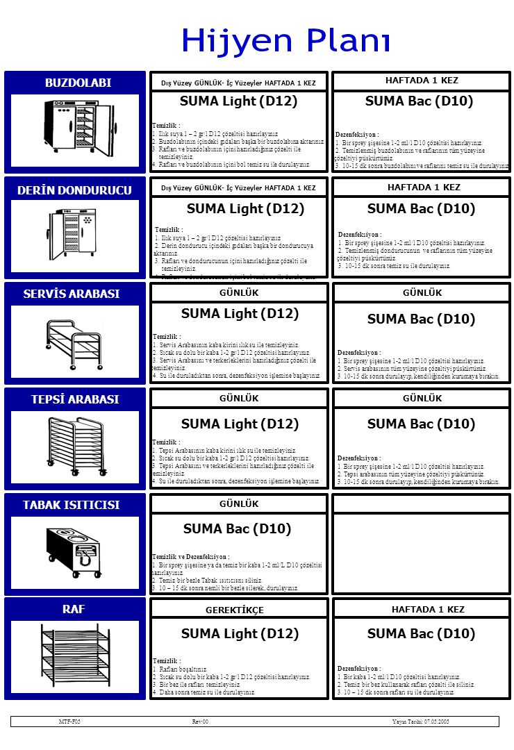 SUMA Light (D12) SUMA Bac (D10) SUMA Light (D12) SUMA Bac (D10)