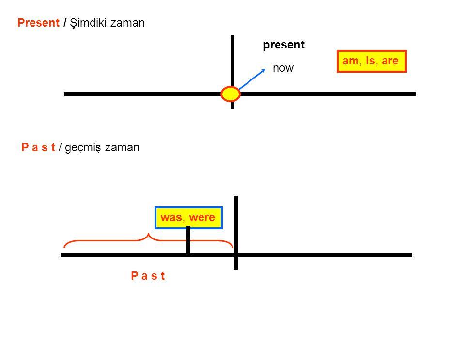Present / Şimdiki zaman
