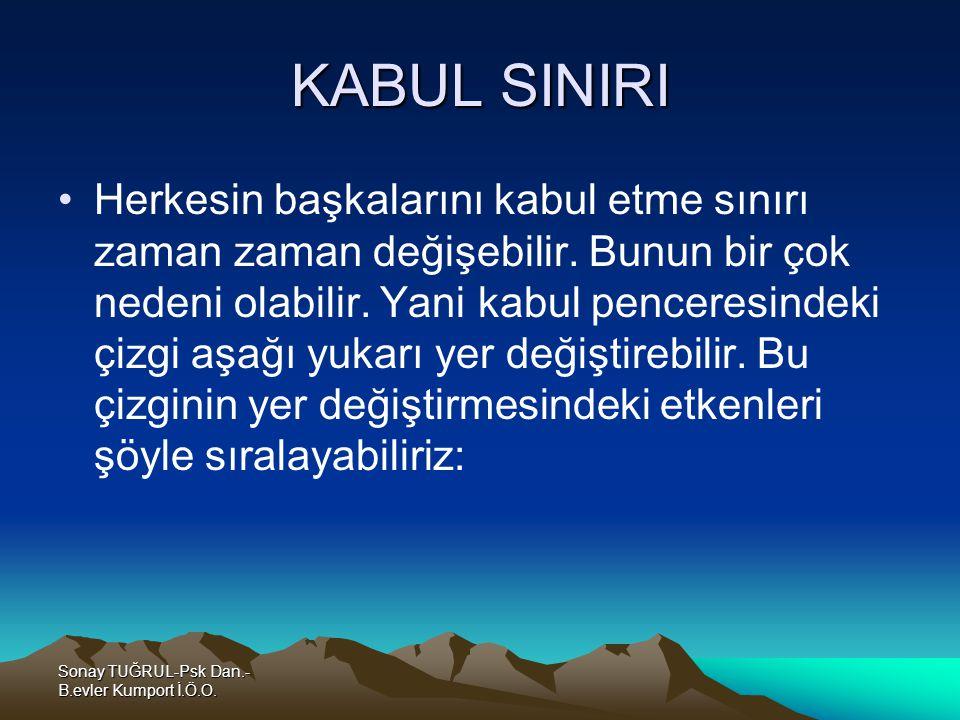 KABUL SINIRI