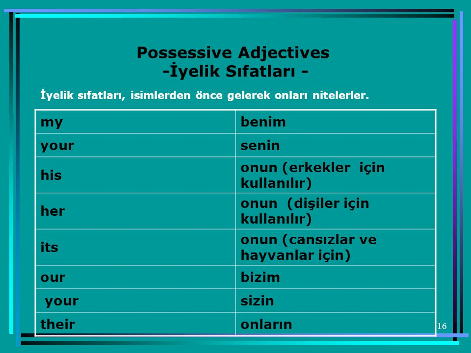 Possessive Adjectives -İyelik Sıfatları -