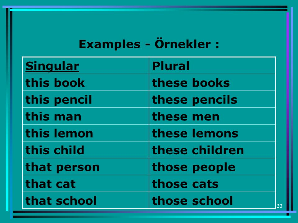 Examples - Örnekler : Singular. Plural. this book. these books. this pencil. these pencils. this man.