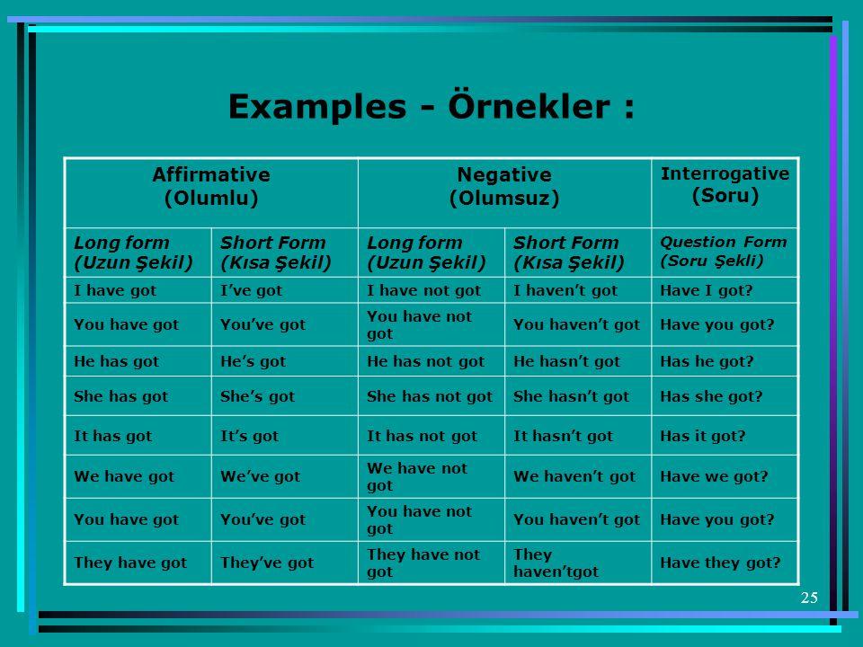 Examples - Örnekler : Affirmative (Olumlu) Negative (Olumsuz)