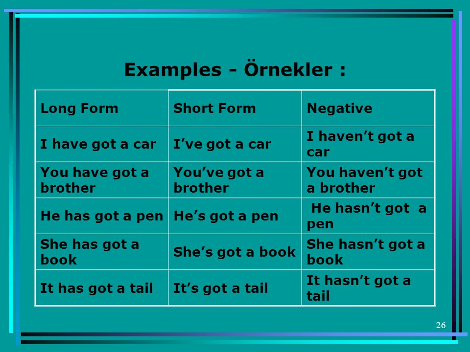Examples - Örnekler : Long Form Short Form Negative I have got a car