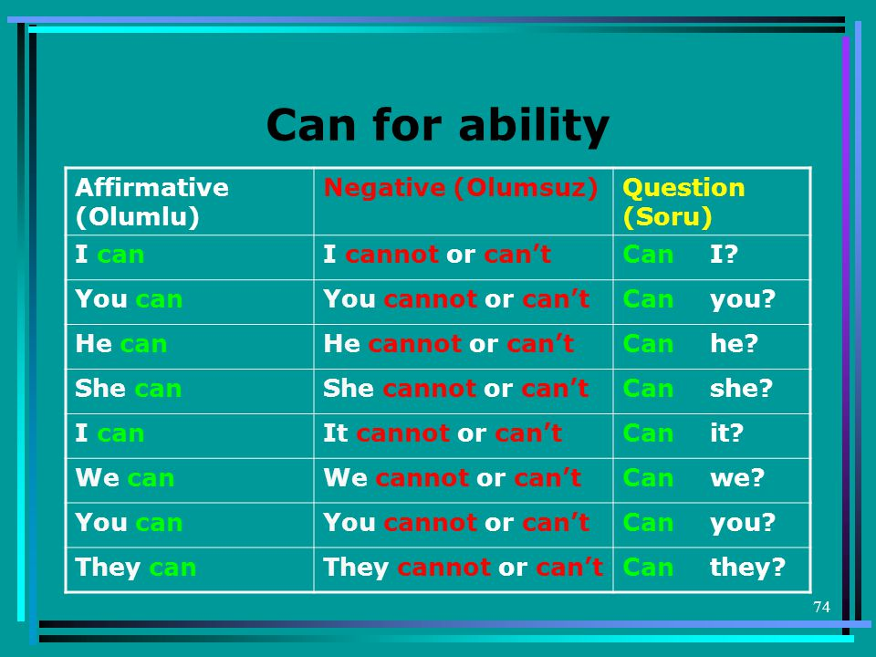 Can for ability Affirmative (Olumlu) Negative (Olumsuz)