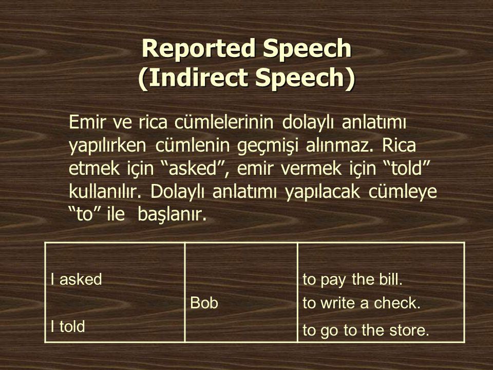 Reported Speech (Indirect Speech)