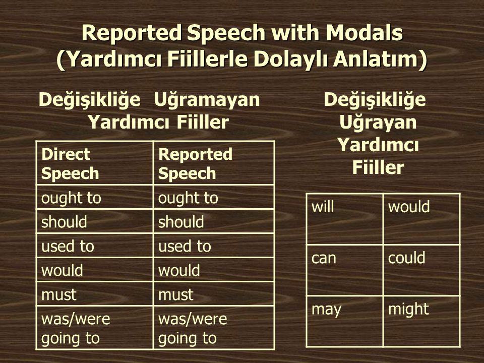 Reported Speech with Modals (Yardımcı Fiillerle Dolaylı Anlatım)