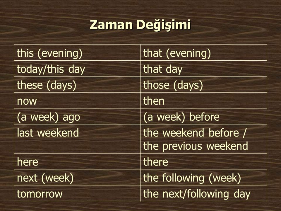 Zaman Değişimi this (evening) that (evening) today/this day that day