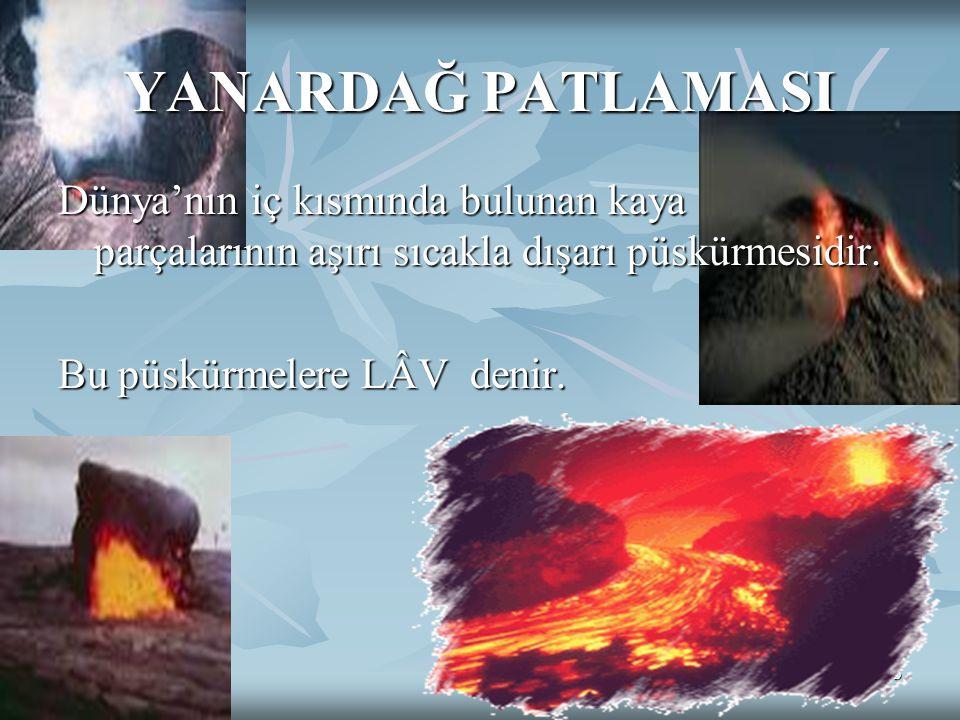 YANARDAĞ PATLAMASI Dünya'nın iç kısmında bulunan kaya parçalarının aşırı sıcakla dışarı püskürmesidir.