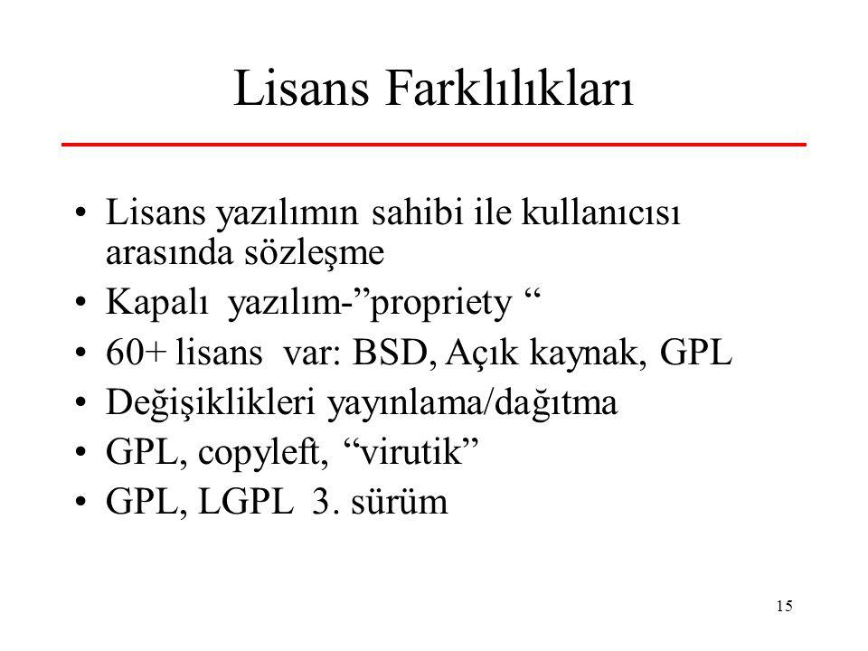 Lisans Farklılıkları Lisans yazılımın sahibi ile kullanıcısı arasında sözleşme. Kapalı yazılım- propriety