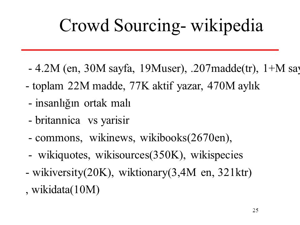 Crowd Sourcing- wikipedia