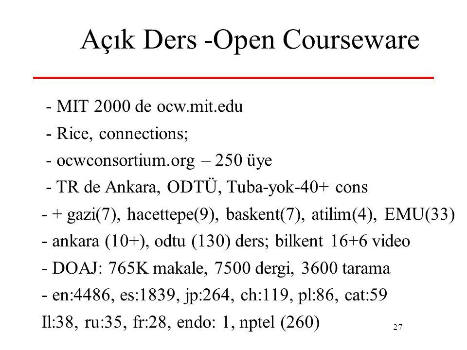 Açık Ders -Open Courseware
