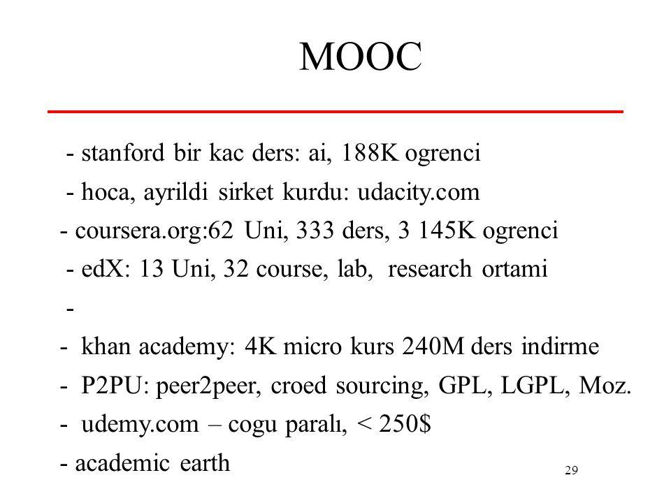 MOOC - stanford bir kac ders: ai, 188K ogrenci