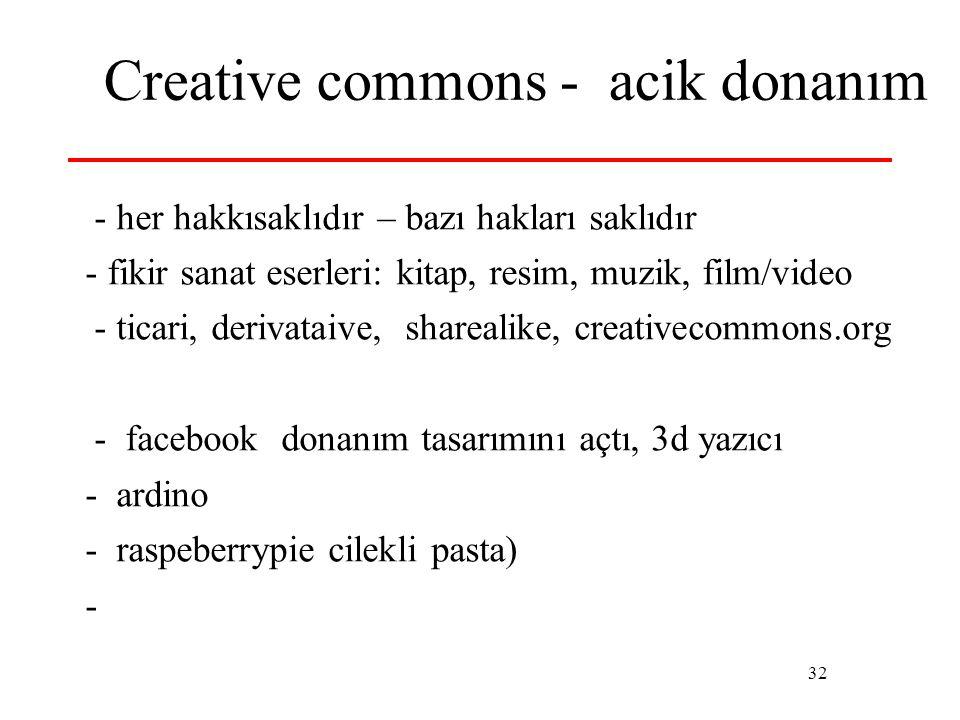 Creative commons - acik donanım