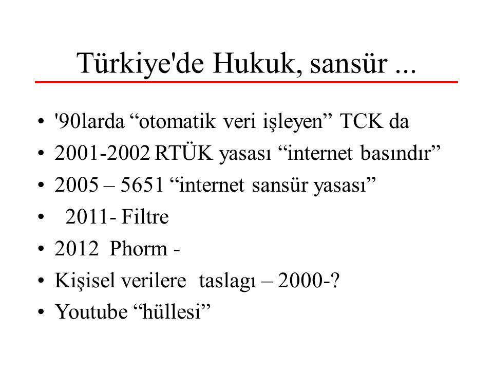 Türkiye de Hukuk, sansür ...