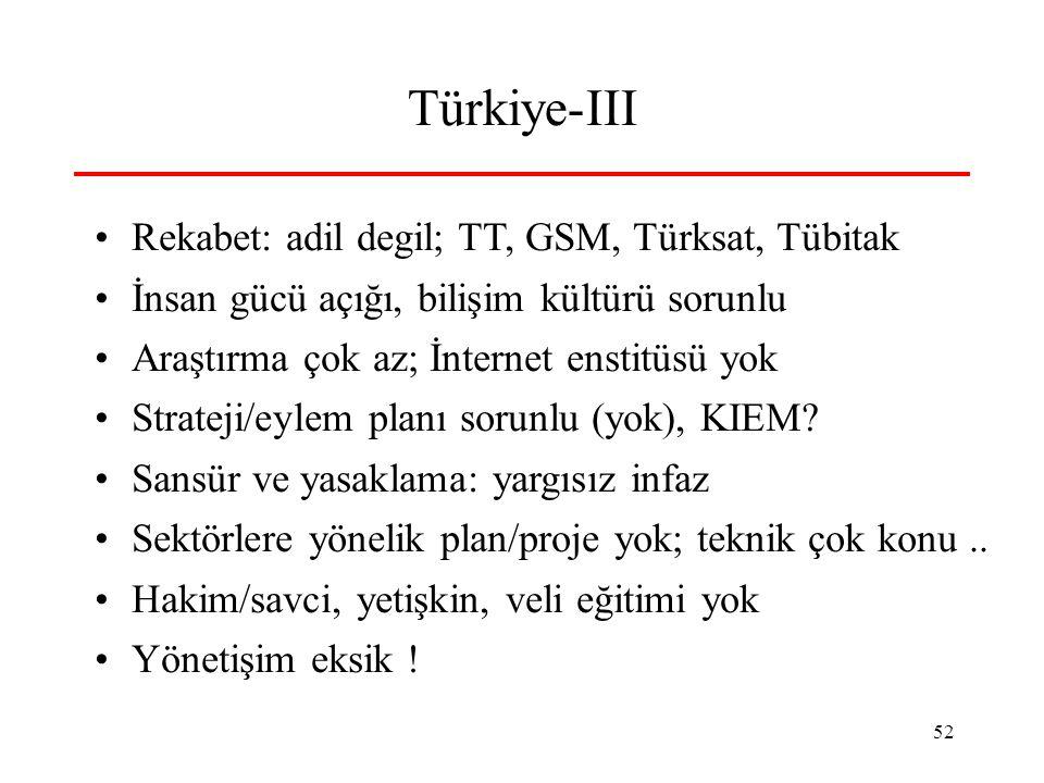 Türkiye-III Rekabet: adil degil; TT, GSM, Türksat, Tübitak