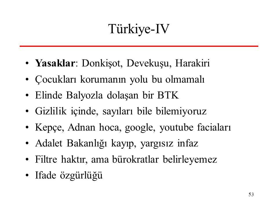 Türkiye-IV Yasaklar: Donkişot, Devekuşu, Harakiri