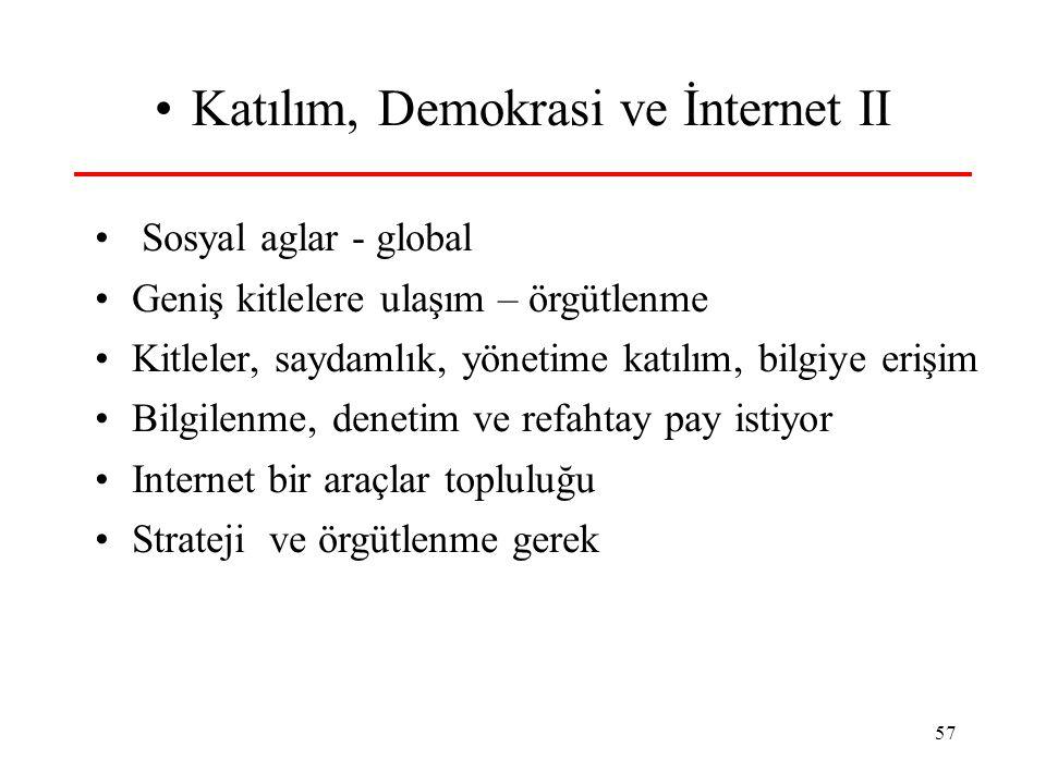 Katılım, Demokrasi ve İnternet II