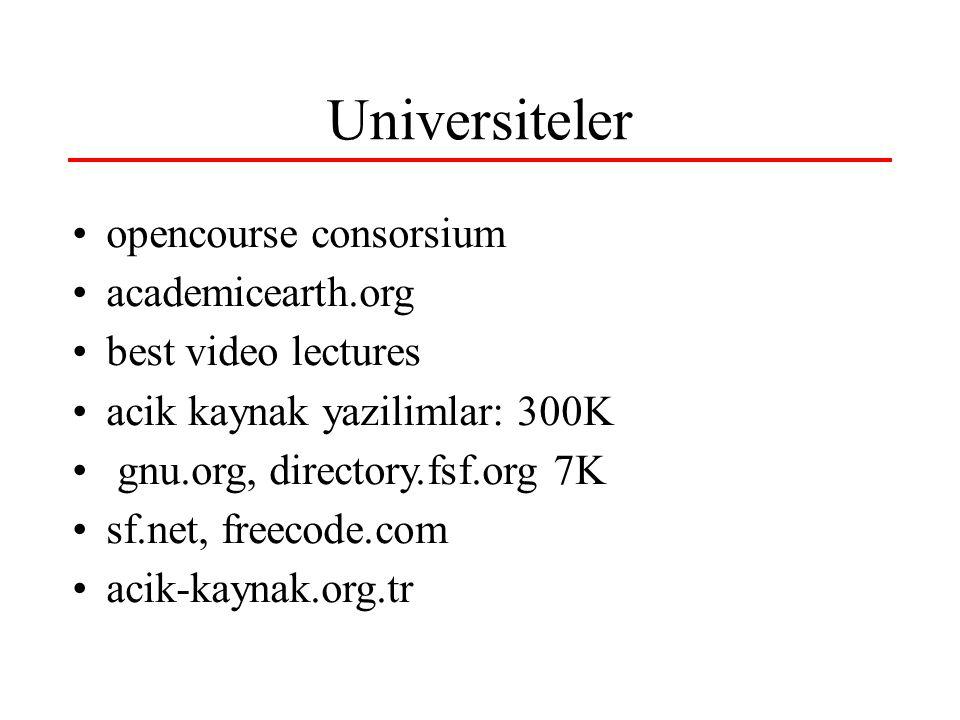 Universiteler opencourse consorsium academicearth.org