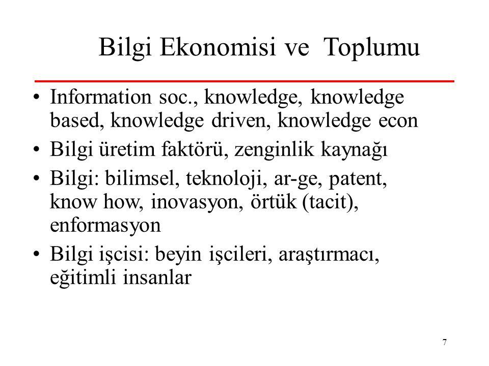 Bilgi Ekonomisi ve Toplumu