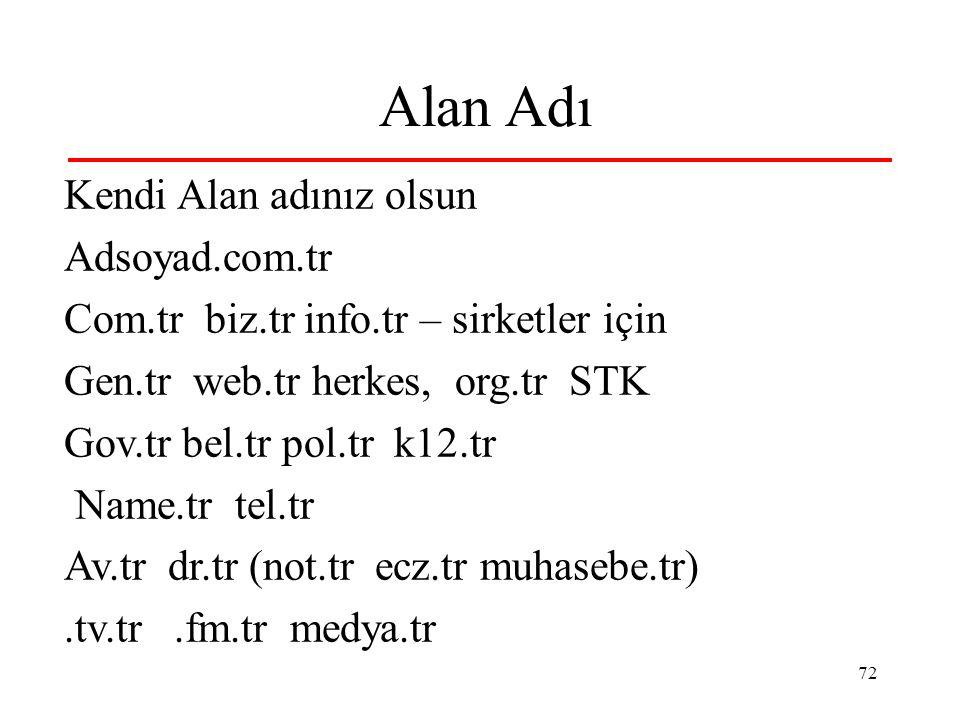 Alan Adı Kendi Alan adınız olsun Adsoyad.com.tr