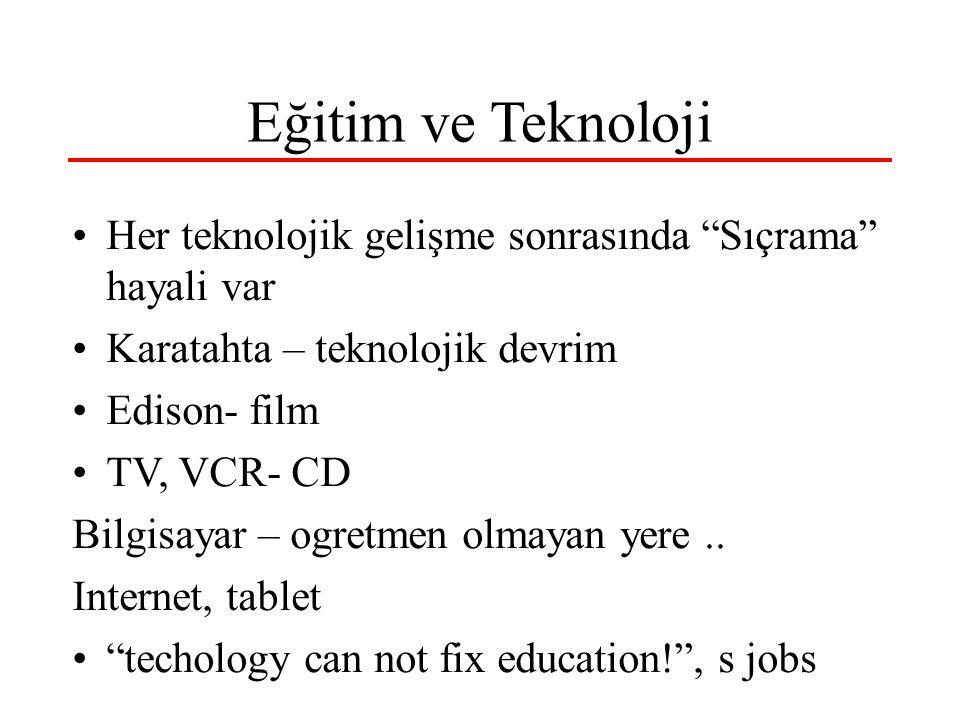 Eğitim ve Teknoloji Her teknolojik gelişme sonrasında Sıçrama hayali var. Karatahta – teknolojik devrim.