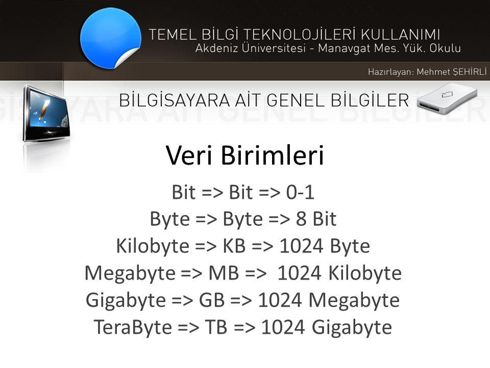 Veri Birimleri Bit => Bit => 0-1 Byte => Byte => 8 Bit