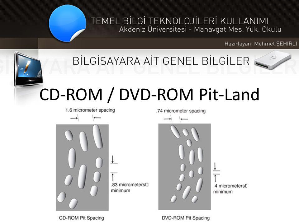 CD-ROM / DVD-ROM Pit-Land