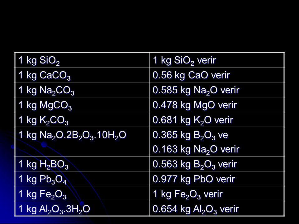 1 kg SiO2 1 kg SiO2 verir. 1 kg CaCO3. 0.56 kg CaO verir. 1 kg Na2CO3. 0.585 kg Na2O verir. 1 kg MgCO3.