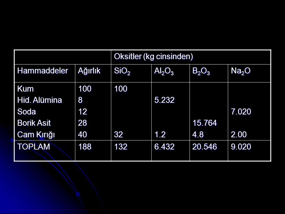Oksitler (kg cinsinden)