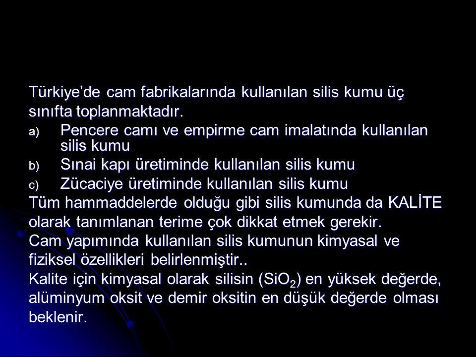 Türkiye'de cam fabrikalarında kullanılan silis kumu üç