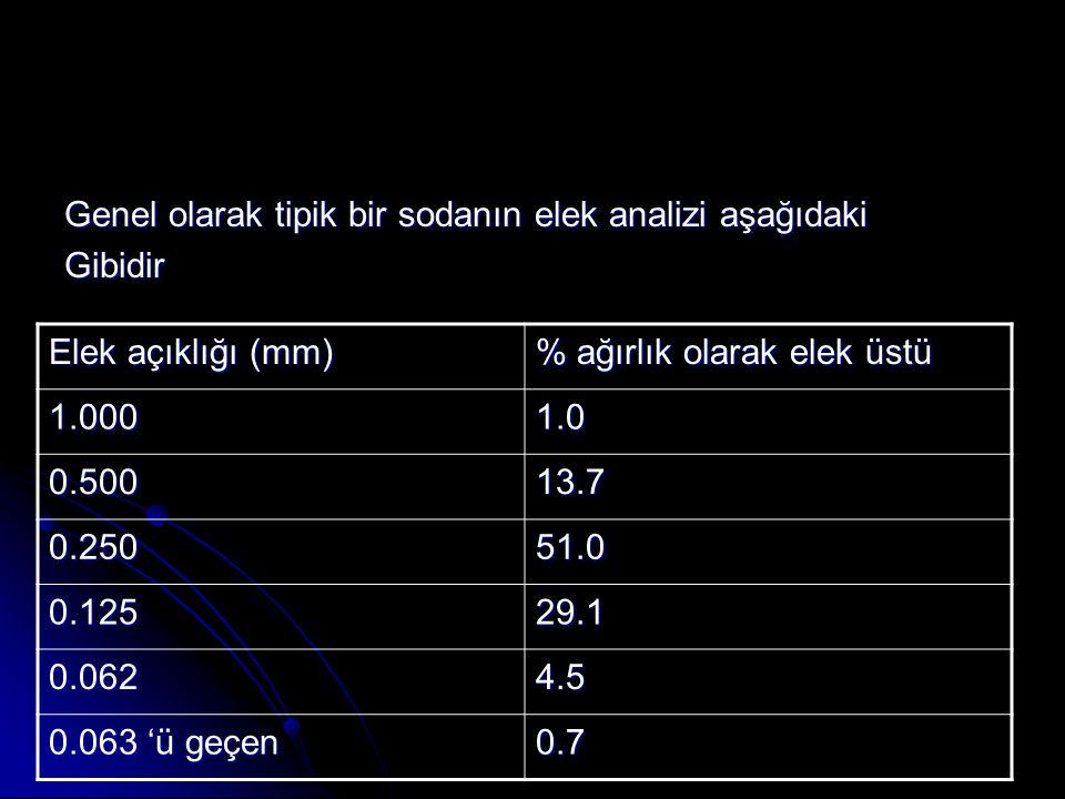 Genel olarak tipik bir sodanın elek analizi aşağıdaki