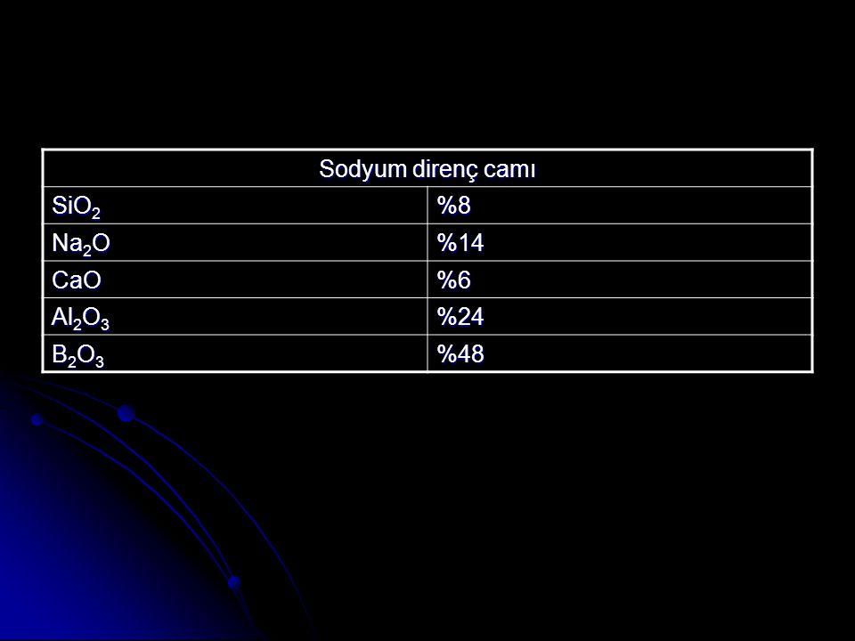 Sodyum direnç camı SiO2 %8 Na2O %14 CaO %6 Al2O3 %24 B2O3 %48