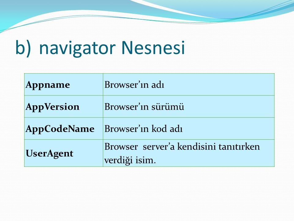 navigator Nesnesi Appname Browser'ın adı AppVersion Browser'ın sürümü