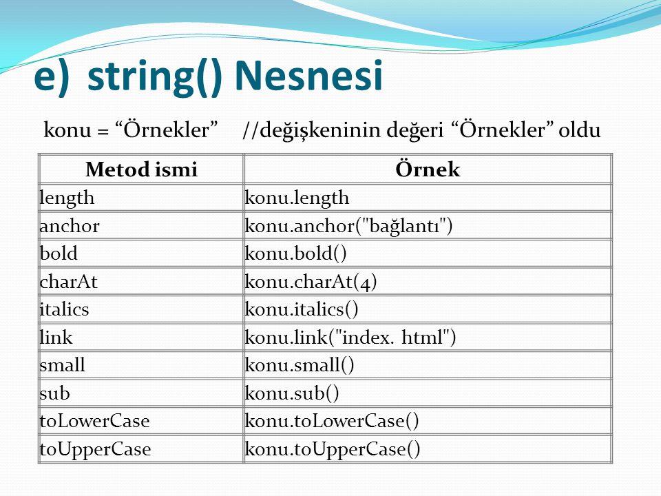 string() Nesnesi konu = Örnekler //değişkeninin değeri Örnekler oldu. Metod ismi. Örnek. length.