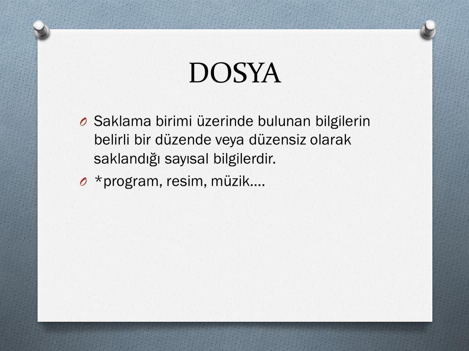 DOSYA Saklama birimi üzerinde bulunan bilgilerin belirli bir düzende veya düzensiz olarak saklandığı sayısal bilgilerdir.